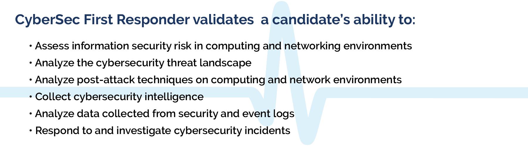 cfr-validation-list